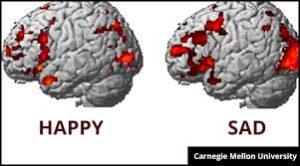 Happy-Sad brain activity map using fMRI